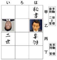 Nagatachou_shougi_keikazu