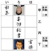 Nagatachou_shougi_keikazu1_2