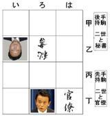 Nagatachou_shougi_keikazu2_2