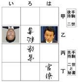 Nagatachou_shougi_keikazu4
