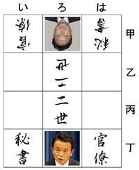 Nagatachou_shougi_shokei