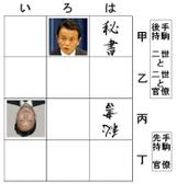 Nagatachou_shougi_shuukyoku