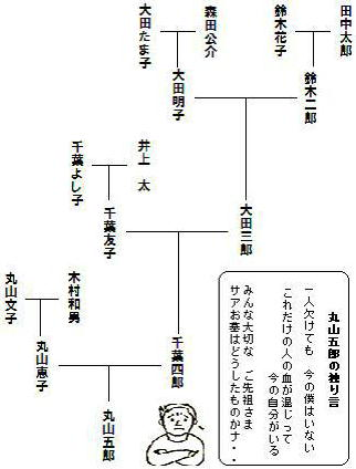 Kazoku_team2
